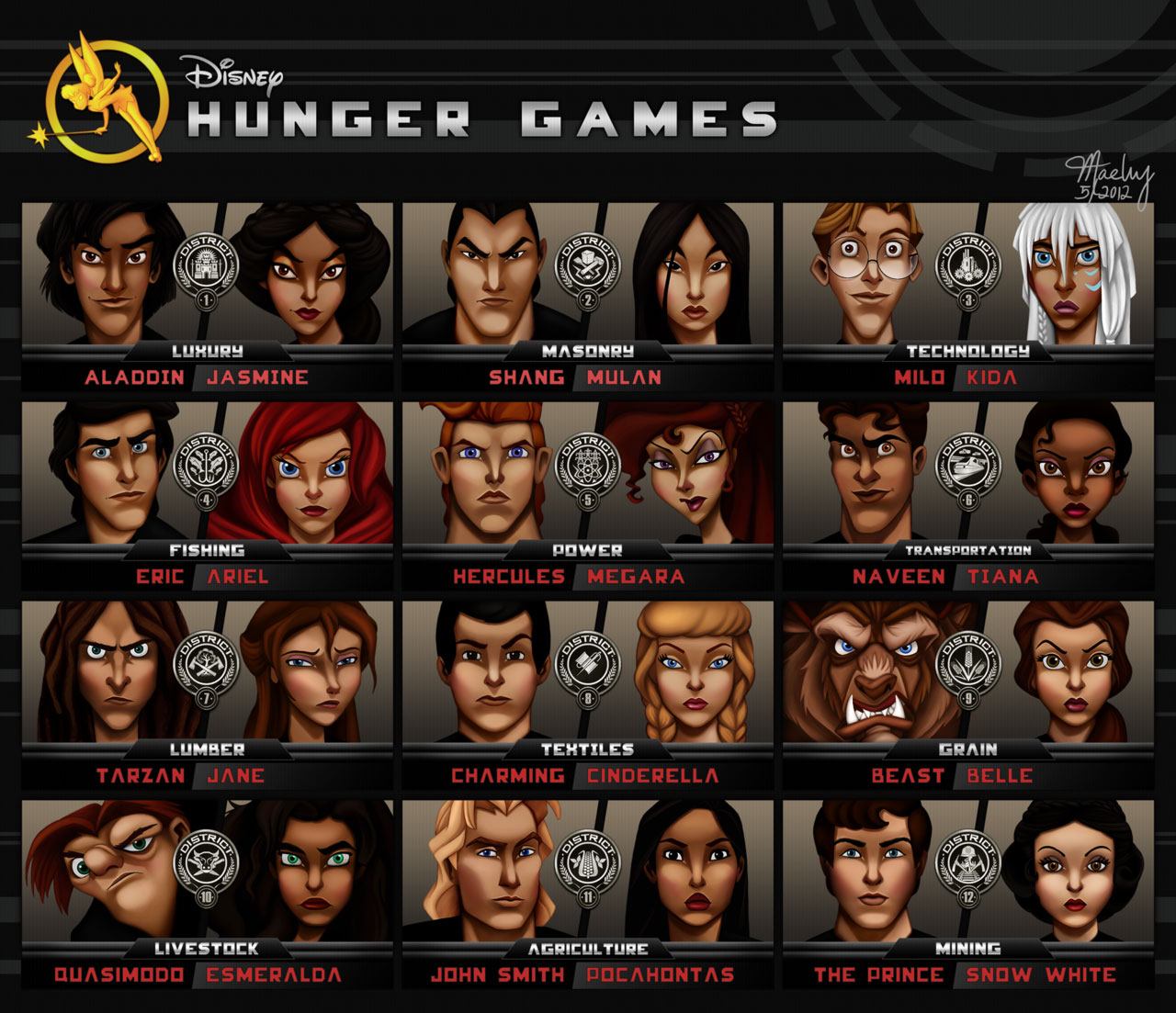 tributes | The Hunger Games